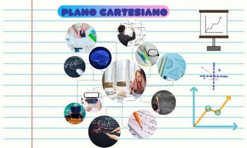 Curso matemática Plano Cartesiano